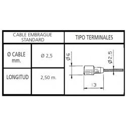 CABLE EMBRAGUE MOTOCULTOR Cabeza PERA Standard 2,5x2500